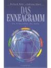 Das Enneagram