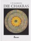 Die Chakras