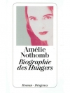 Biographie des Hungers
